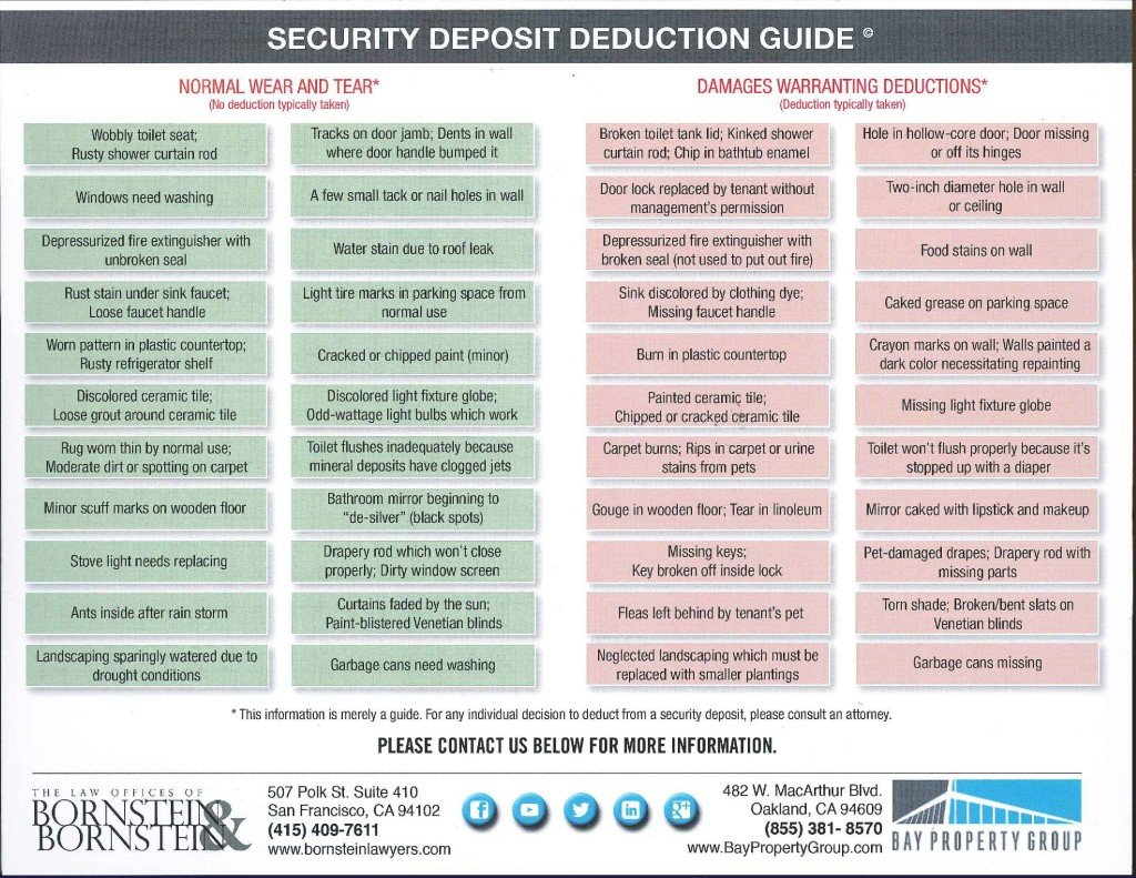 Rent and Eviction Control and Sublets Cheat Sheets-4